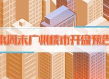广州多盘加推抢闸起跑 你想要的地铁、江景、小户型都来了!